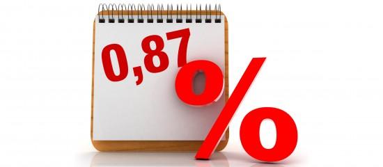 Le taux de l'intérêt légal pour le premier semestre2020